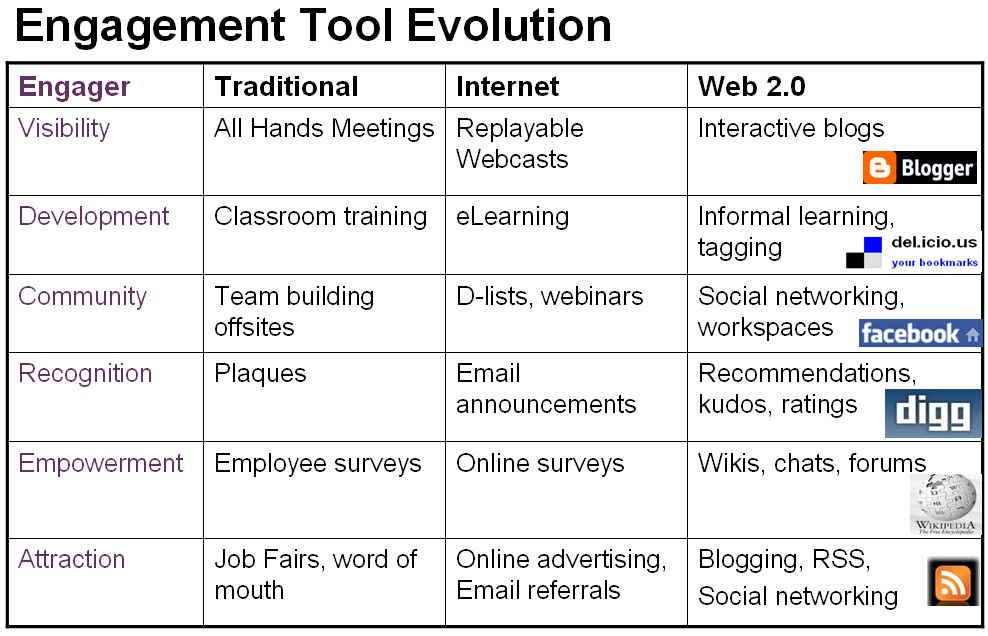 evolution-tools.jpg